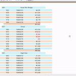FastReportの条件付き強調表示を使って表の行を交互に色分けする方法